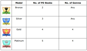 Faculty_Reading_Badges